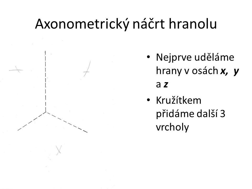 Axonometrický náčrt hranolu Nejprve uděláme hrany v osách x, y a z Kružítkem přidáme další 3 vrcholy
