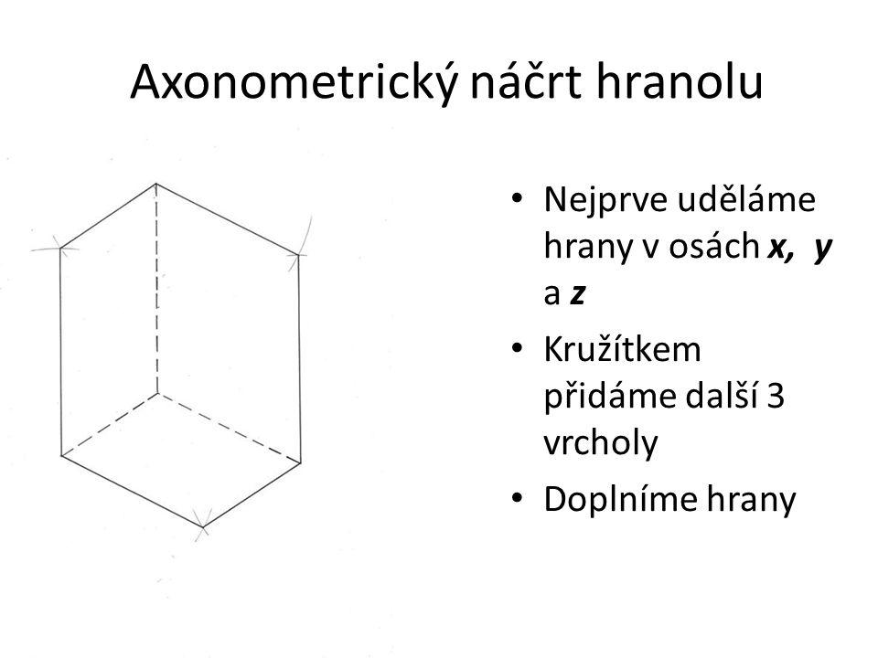 Axonometrický náčrt hranolu Nejprve uděláme hrany v osách x, y a z Kružítkem přidáme další 3 vrcholy Doplníme hrany