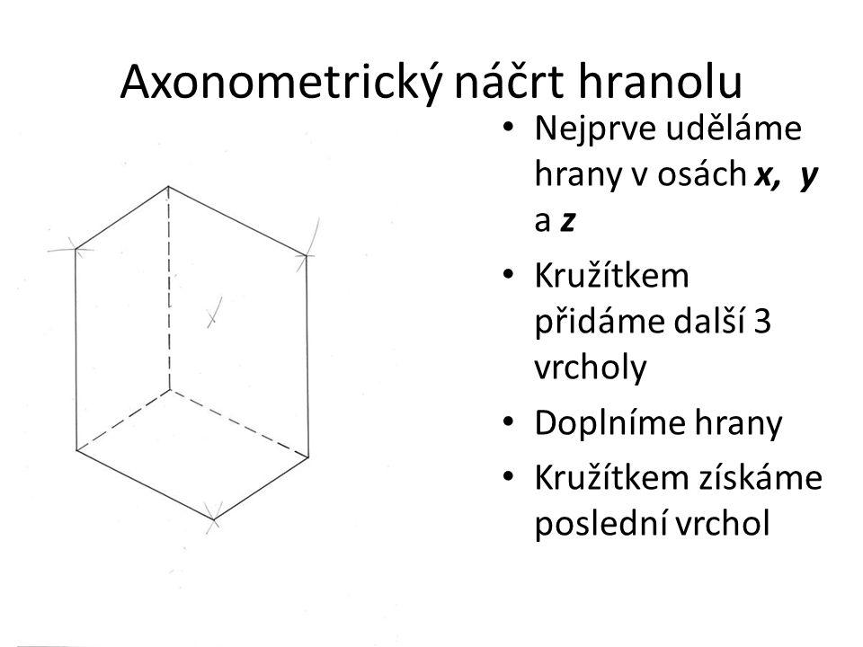 Axonometrický náčrt hranolu Nejprve uděláme hrany v osách x, y a z Kružítkem přidáme další 3 vrcholy Doplníme hrany Kružítkem získáme poslední vrchol