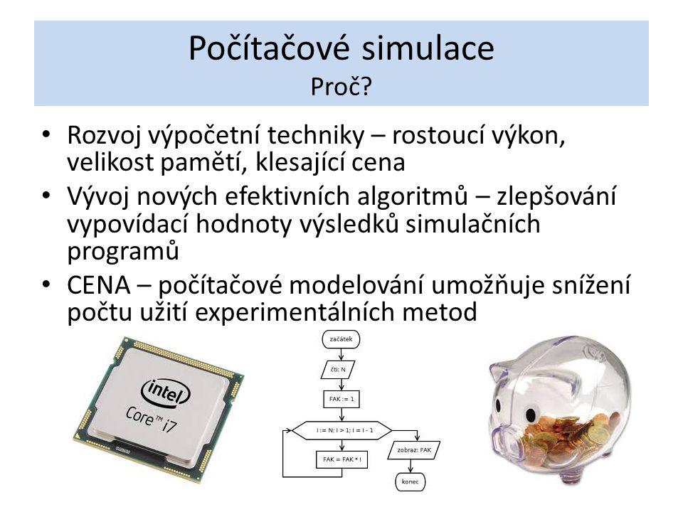 Počítačové simulace Proč? Rozvoj výpočetní techniky – rostoucí výkon, velikost pamětí, klesající cena Vývoj nových efektivních algoritmů – zlepšování