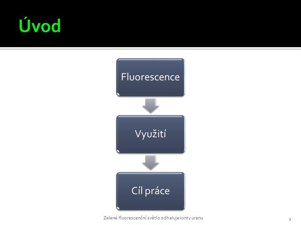 FluorescenceVyužitíCíl práce Zelené fluorescenční světlo odhaluje ionty uranu 2