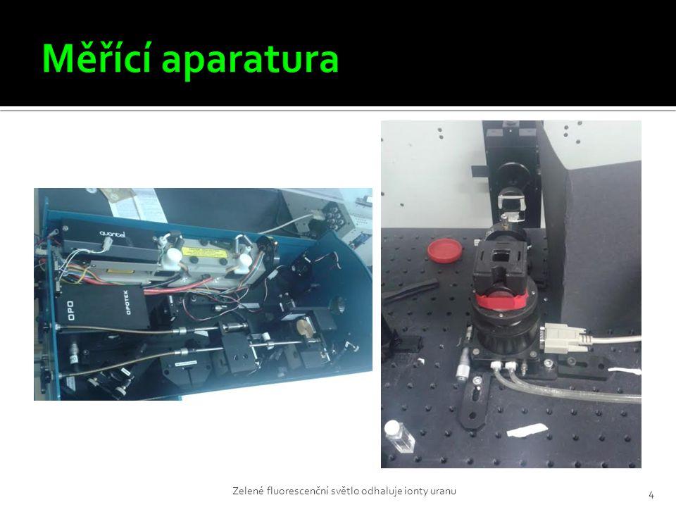 Zelené fluorescenční světlo odhaluje ionty uranu 4