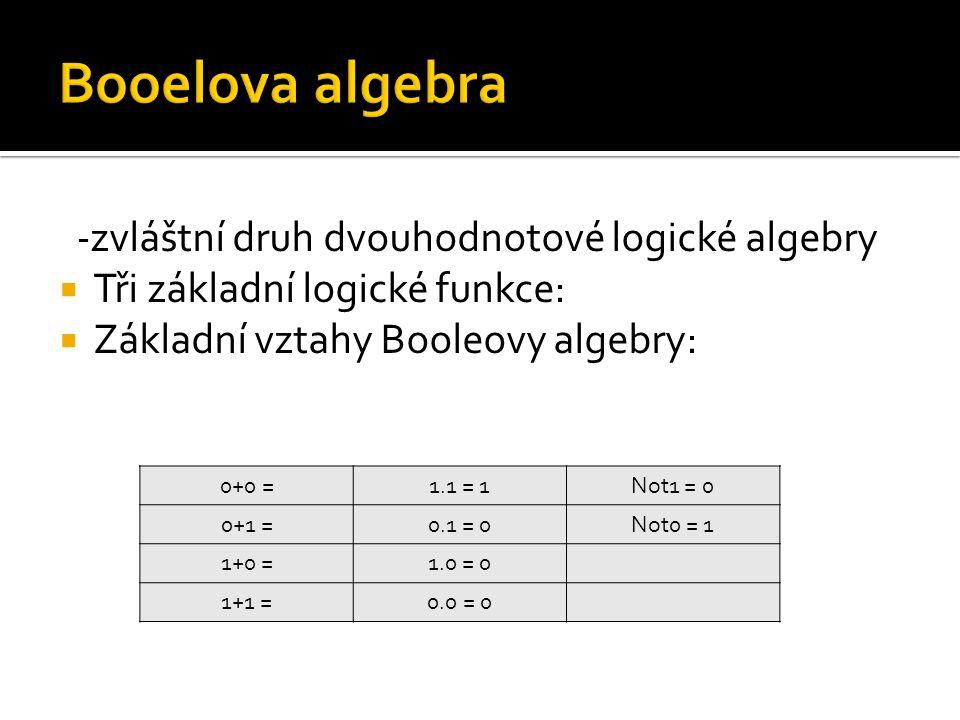 -zvláštní druh dvouhodnotové logické algebry  Tři základní logické funkce:  Základní vztahy Booleovy algebry: 0+0 =1.1 = 1Not1 = 0 0+1 =0.1 = 0Not0 = 1 1+0 =1.0 = 0 1+1 =0.0 = 0
