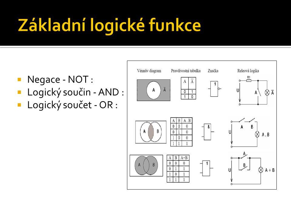  Negace - NOT :  Logický součin - AND :  Logický součet - OR :