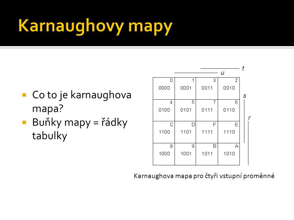  Co to je karnaughova mapa.