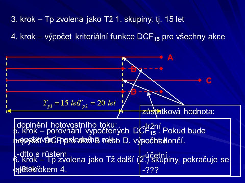 3. krok – Tp zvolena jako Tž 1. skupiny, tj. 15 let 4. krok – výpočet kriteriální funkce DCF 15 pro všechny akce A B C D zůstatková hodnota: -tržní -o