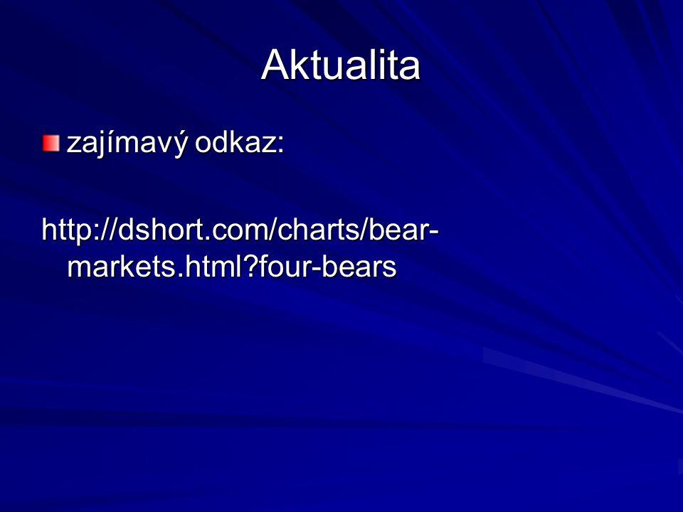 Aktualita zajímavý odkaz: http://dshort.com/charts/bear- markets.html?four-bears