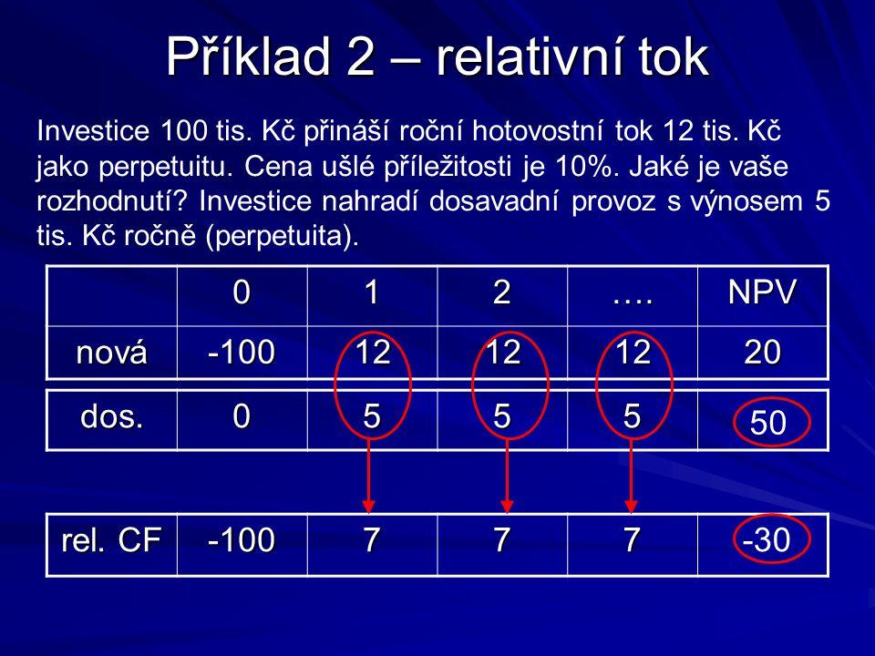 Příklad 2 – relativní tok 012….NPV nová-10012121220 Investice 100 tis.