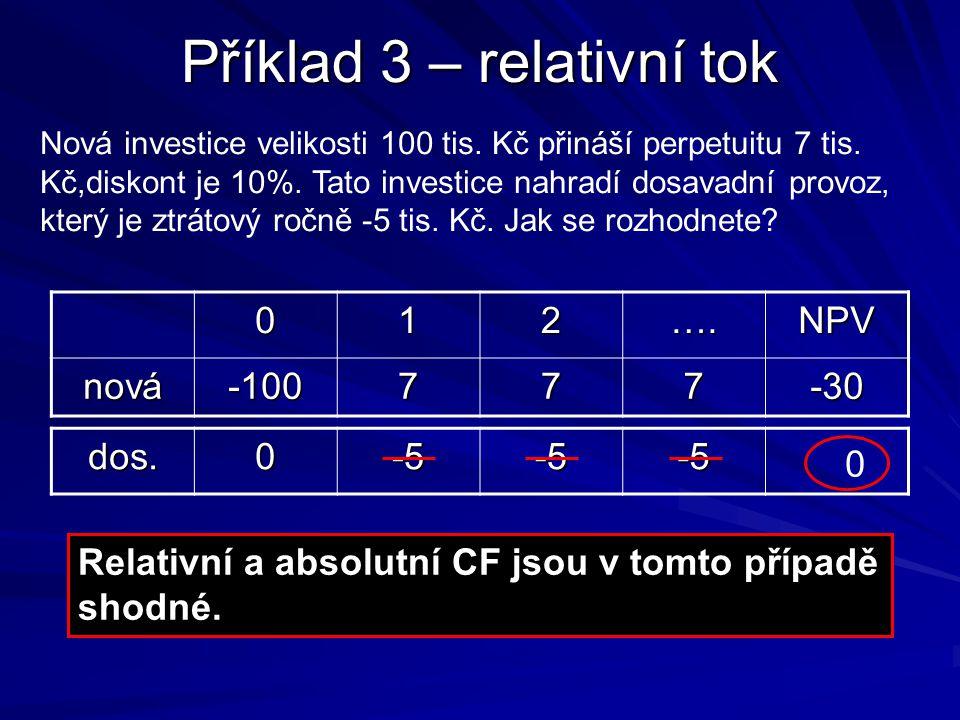 Příklad 3 – relativní tok 012….NPV nová-100777-30 Nová investice velikosti 100 tis.