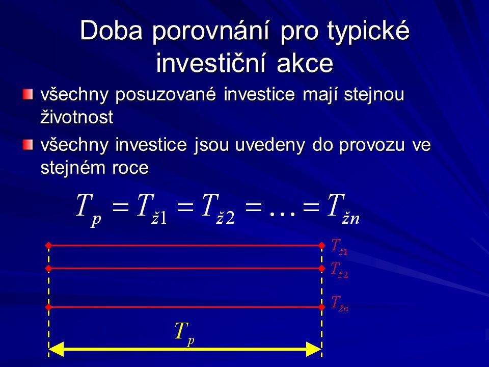 Doba porovnání pro typické investiční akce všechny posuzované investice mají stejnou životnost všechny investice jsou uvedeny do provozu ve stejném roce