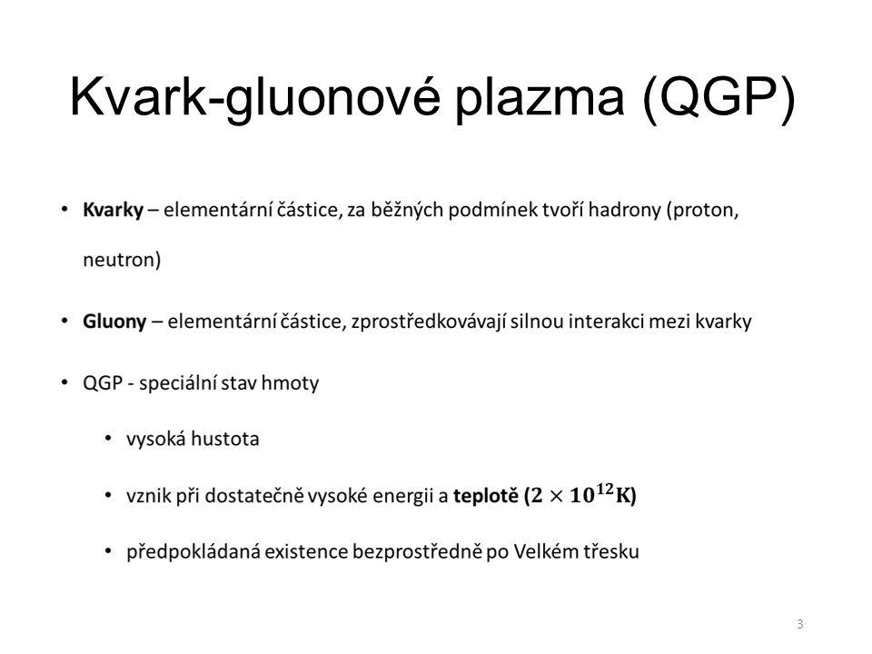 Kvark-gluonové plazma (QGP) 3