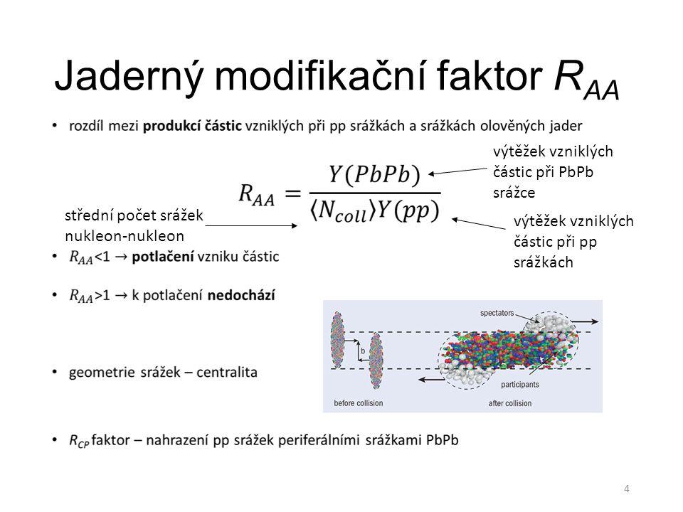 Jaderný modifikační faktor R AA výtěžek vzniklých částic při PbPb srážce výtěžek vzniklých částic při pp srážkách střední počet srážek nukleon-nukleon