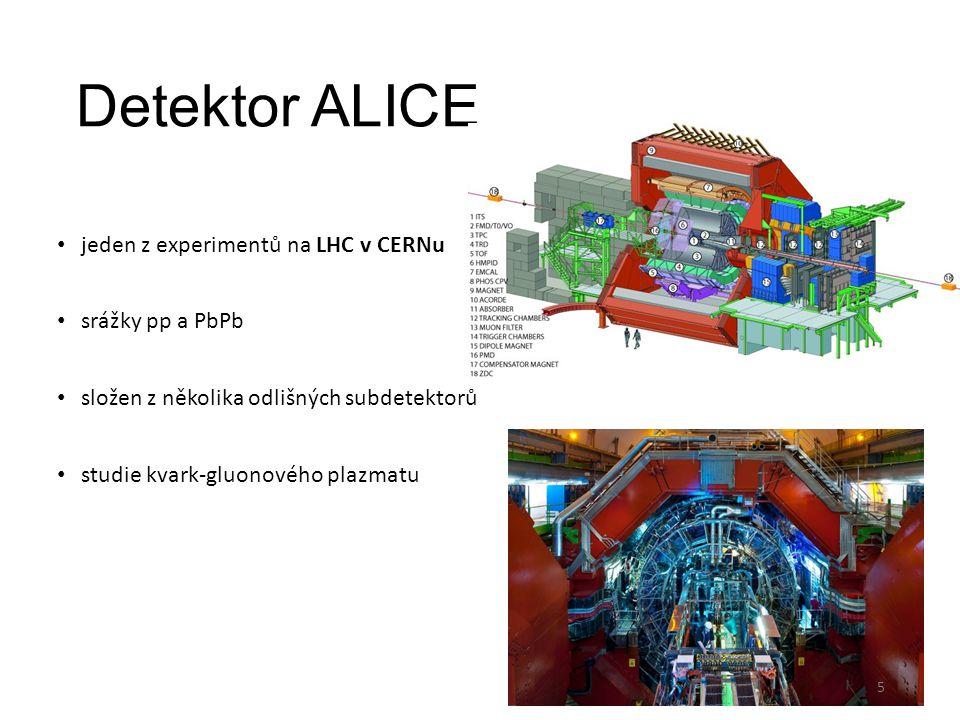 Detektor ALICE jeden z experimentů na LHC v CERNu srážky pp a PbPb složen z několika odlišných subdetektorů studie kvark-gluonového plazmatu 5