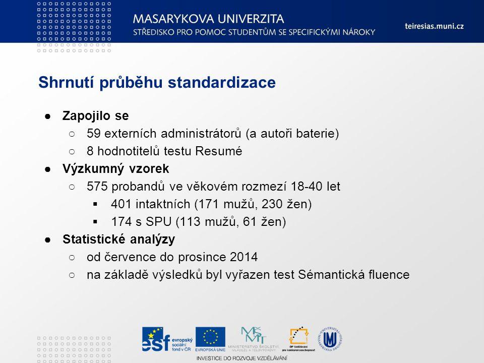 Shrnutí průběhu standardizace ●Zapojilo se ○59 externích administrátorů (a autoři baterie) ○8 hodnotitelů testu Resumé ●Výzkumný vzorek ○575 probandů