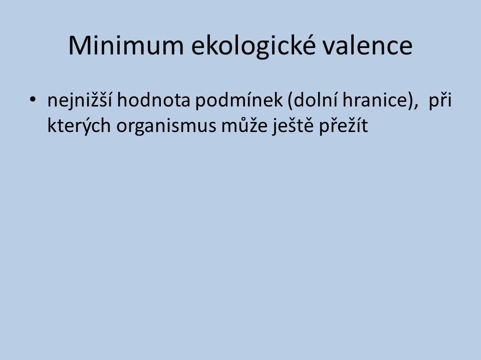 Minimum ekologické valence nejnižší hodnota podmínek (dolní hranice), při kterých organismus může ještě přežít