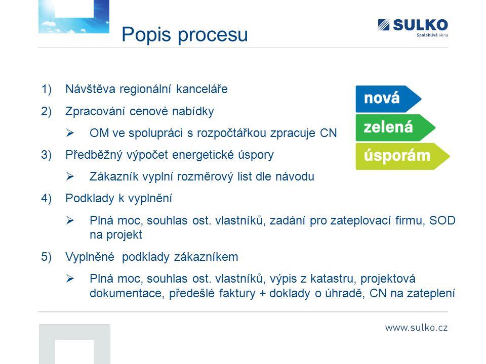 Popis procesu 1)Návštěva regionální kanceláře 2)Zpracování cenové nabídky  OM ve spolupráci s rozpočtářkou zpracuje CN 3)Předběžný výpočet energetick