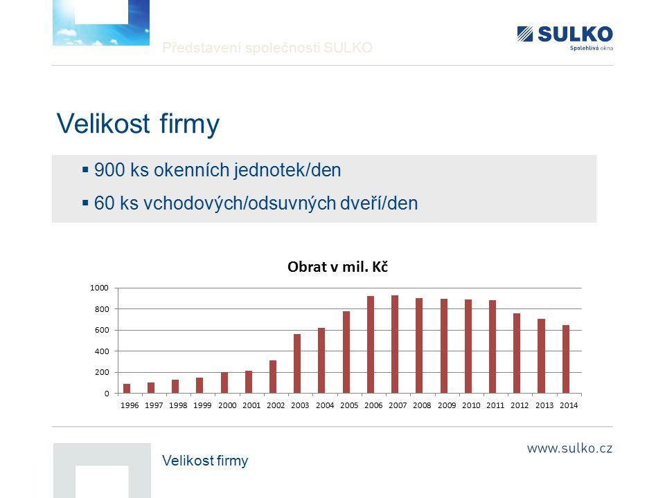 Představení společnosti SULKO Velikost firmy  900 ks okenních jednotek/den  60 ks vchodových/odsuvných dveří/den