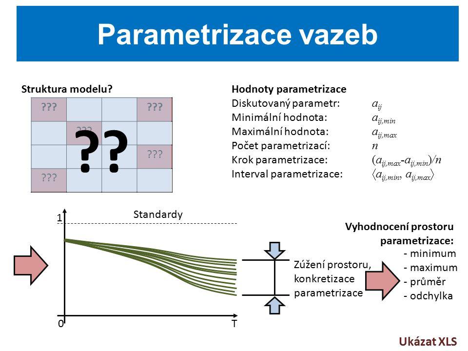 Parametrizace vazeb T0 1 Standardy .