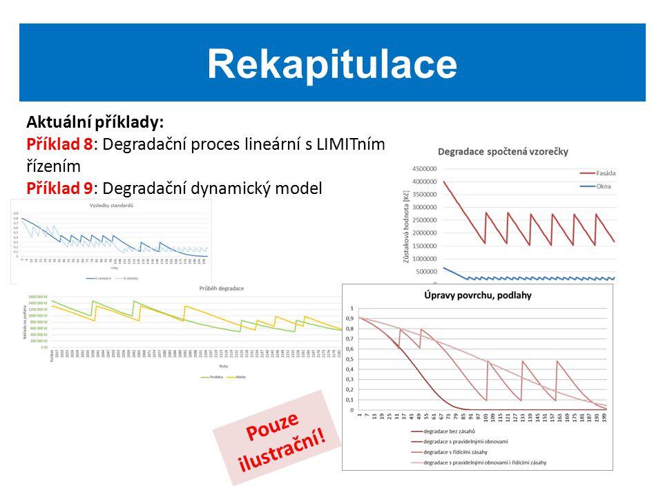 Zbývající příklady: Příklad 6: Simulace produkce výrobního procesu Příklad 7: Spolehlivá hodnota simulace produkce výrobního procesu (sestavení četností výskytů, histogram, vyhodnocení) Příklad 8: Degradační proces lineární s LIMITním řízením Příklad 9: Dynamický model stárnutí objektu Do 12.5.2015 Počty cvičení: Po: 13.4., 20.4., 27.4., 4.5., (Z 11.5.) Pá: 10.4., 17.4., 24.4., 12.5., (Z 15.5.) Počty přednášek Čt: 16.4., 23.4, 30.4., 7.5., 14.4.