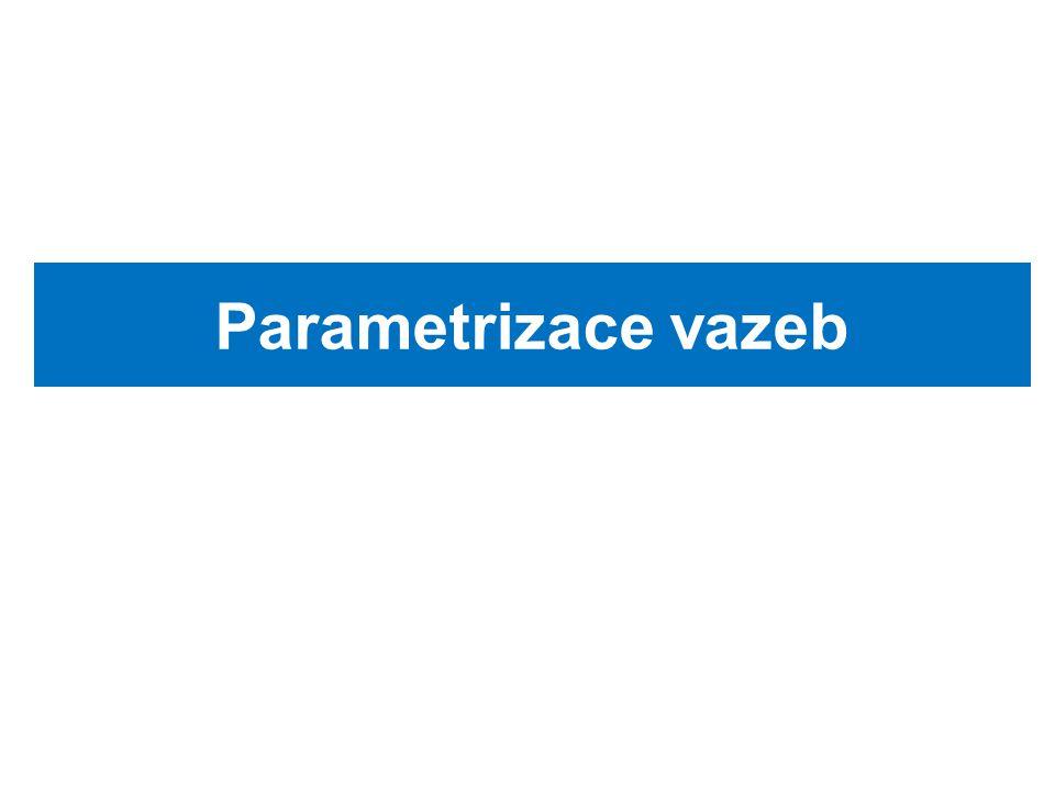 Parametrizace vazeb