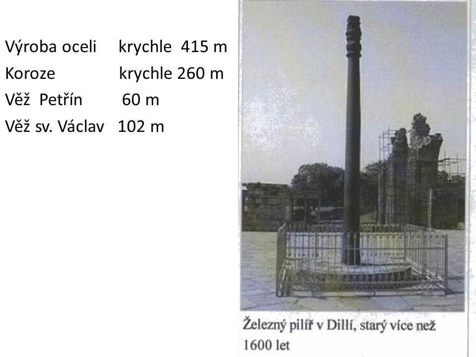 Výroba oceli krychle 415 m Koroze krychle 260 m Věž Petřín 60 m Věž sv. Václav 102 m