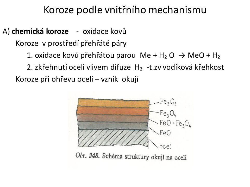 Koroze podle vnitřního mechanismu A) chemická koroze - oxidace kovů Koroze v prostředí přehřáté páry 1. oxidace kovů přehřátou parou Me + H₂ O → MeO +