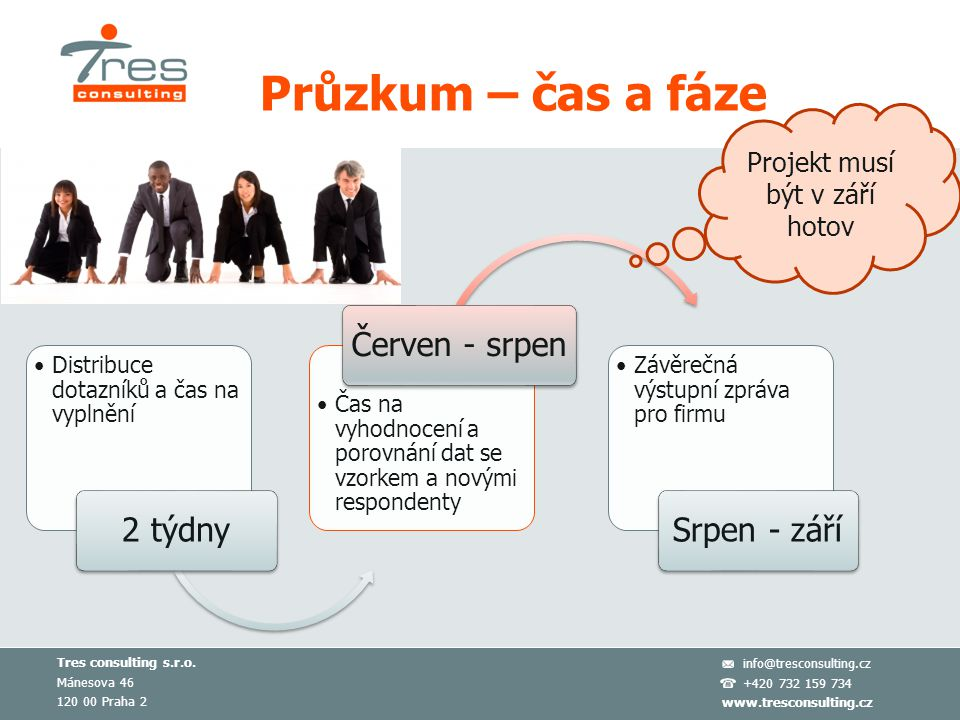 info@tresconsulting.cz +420 732 159 734 www.tresconsulting.cz Tres consulting s.r.o.
