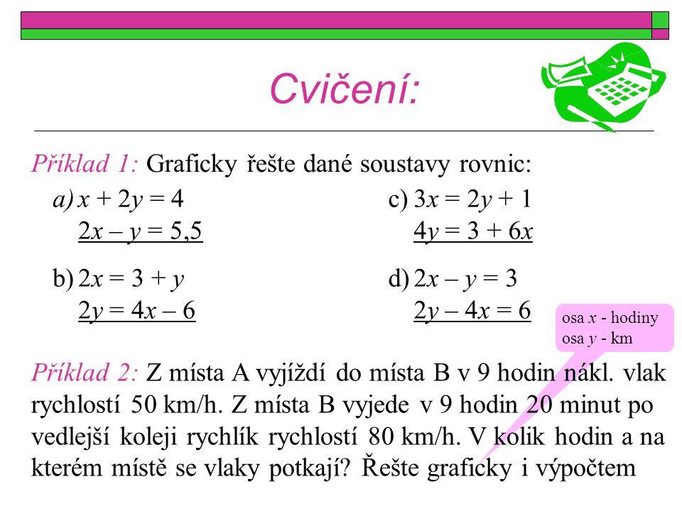 osa x - hodiny osa y - km Cvičení: a)x + 2y = 4 2x – y = 5,5 b)2x = 3 + y 2y = 4x – 6 Příklad 1: Graficky řešte dané soustavy rovnic: c)3x = 2y + 1 4y