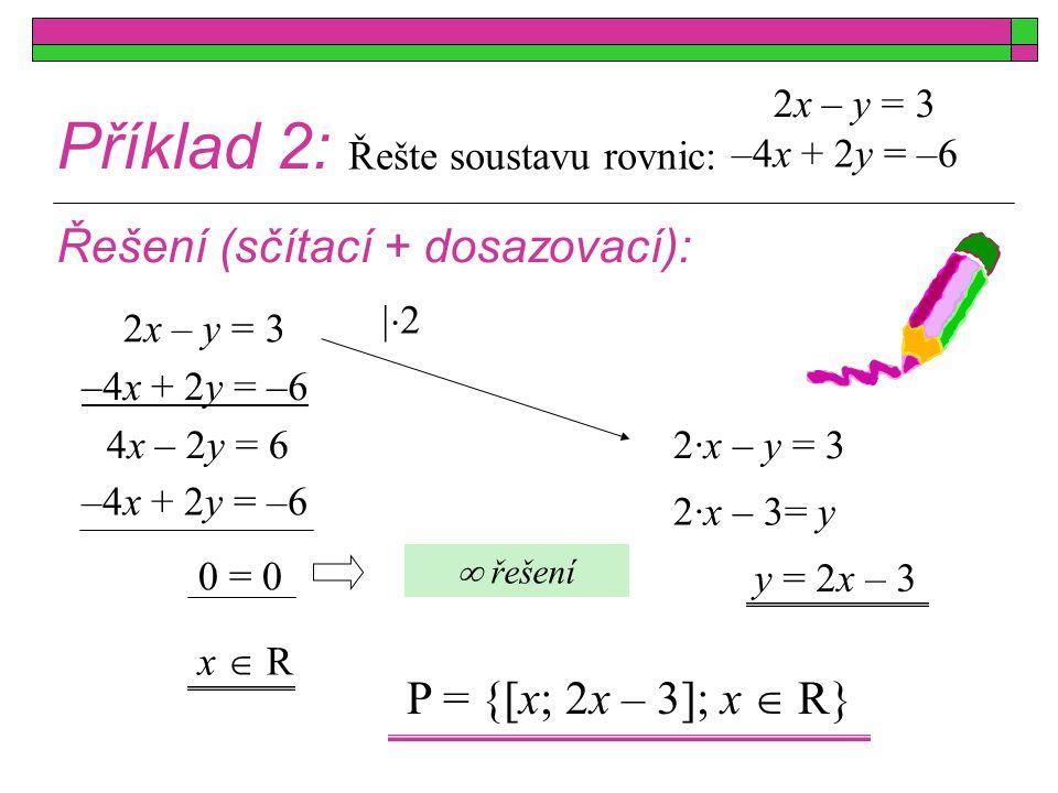 Příklad 3: Řešte soustavu rovnic: Řešení (dosazovací): –4x + 2y = 6 2x – y = 3 – 6 = 6 y = 2x – 3 –4x + 2y = 6 –4x + 2(2x – 3) = 6 nemá řešení –4x + 4x – 6 = 6 P = 0 Shrnutí (řešení soustavy): Soustava 2 lin.