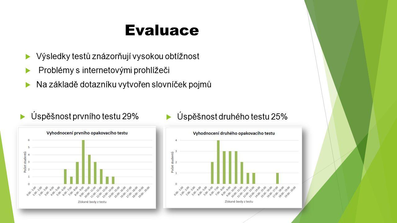 Evaluace  Úspěšnost druhého testu 25%  Úspěšnost prvního testu 29%  Výsledky testů znázorňují vysokou obtížnost  Problémy s internetovými prohlíže