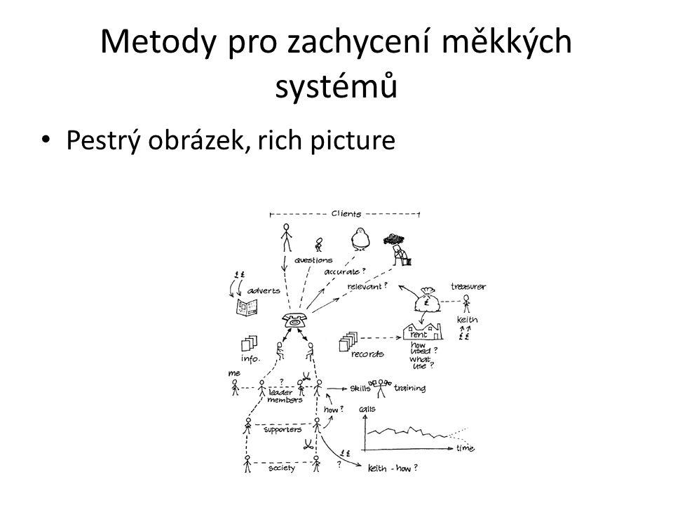 Metody pro zachycení měkkých systémů Pestrý obrázek, rich picture