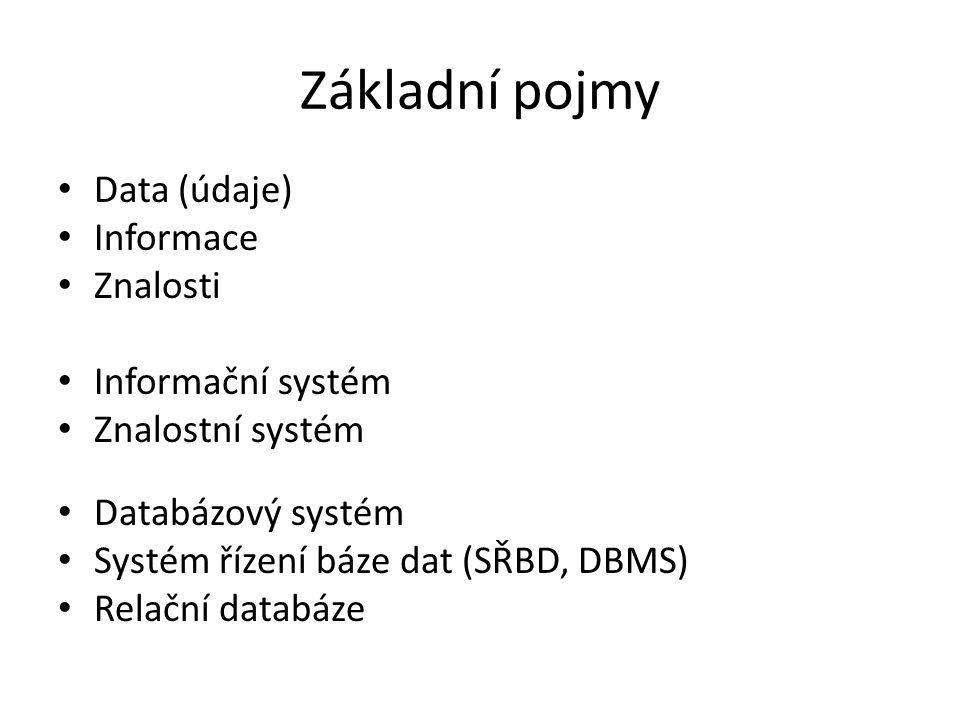 Základní pojmy Data (údaje) Informace Znalosti Informační systém Znalostní systém Databázový systém Systém řízení báze dat (SŘBD, DBMS) Relační databáze