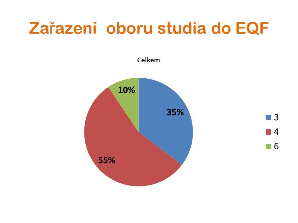 Za ř azení oboru studia do EQF