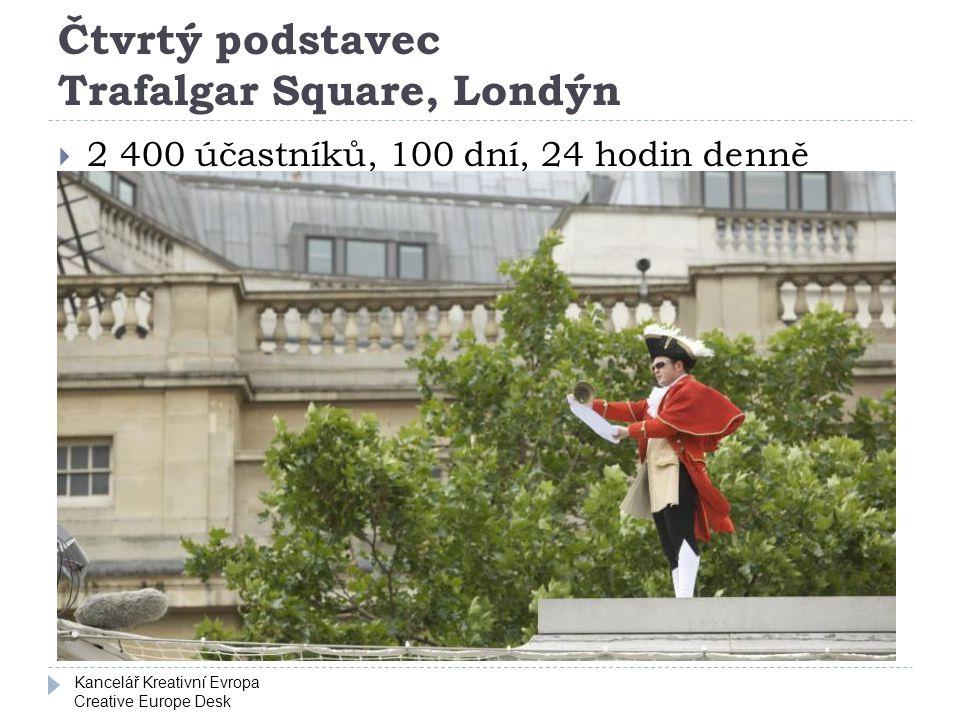 Kancelář Kreativní Evropa Creative Europe Desk Čtvrtý podstavec Trafalgar Square, Londýn  2 400 účastníků, 100 dní, 24 hodin denně