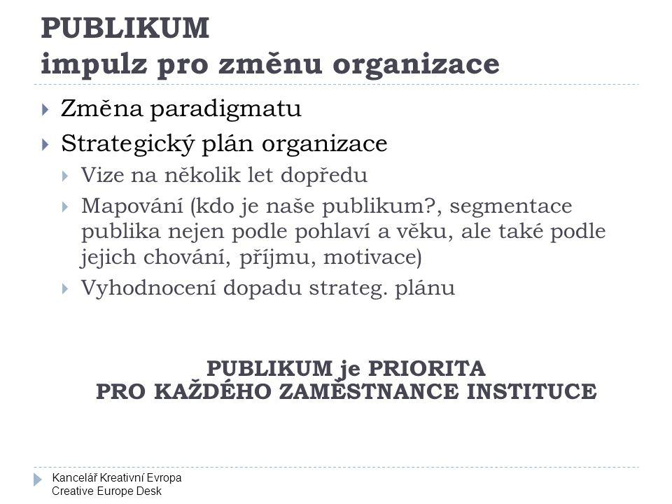 Kancelář Kreativní Evropa Creative Europe Desk PUBLIKUM impulz pro změnu organizace  Změna paradigmatu  Strategický plán organizace  Vize na několik let dopředu  Mapování (kdo je naše publikum , segmentace publika nejen podle pohlaví a věku, ale také podle jejich chování, příjmu, motivace)  Vyhodnocení dopadu strateg.