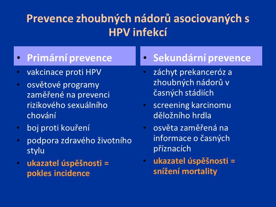 Prevence zhoubných nádorů asociovaných s HPV infekcí Primární prevence vakcinace proti HPV osvětové programy zaměřené na prevenci rizikového sexuálníh