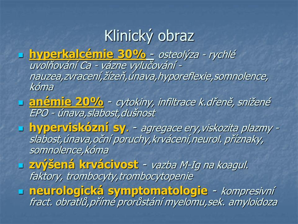 Klinický obraz hyperkalcémie 30% - osteolýza - rychlé uvolňování Ca - vázne vylučování - nauzea,zvracení,žízeň,únava,hyporeflexie,somnolence, kóma hyp