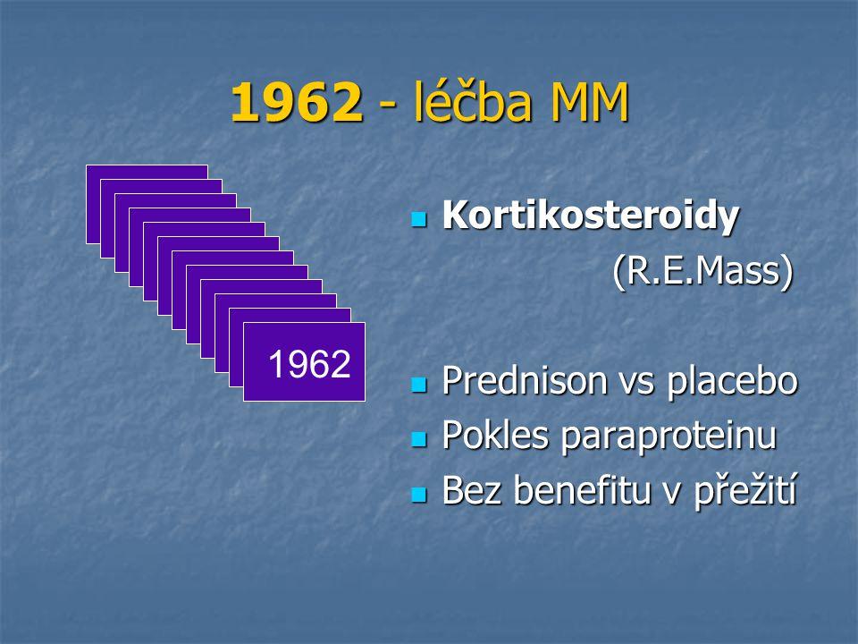 1962 - léčba MM Kortikosteroidy Kortikosteroidy (R.E.Mass) (R.E.Mass) Prednison vs placebo Prednison vs placebo Pokles paraproteinu Pokles paraprotein