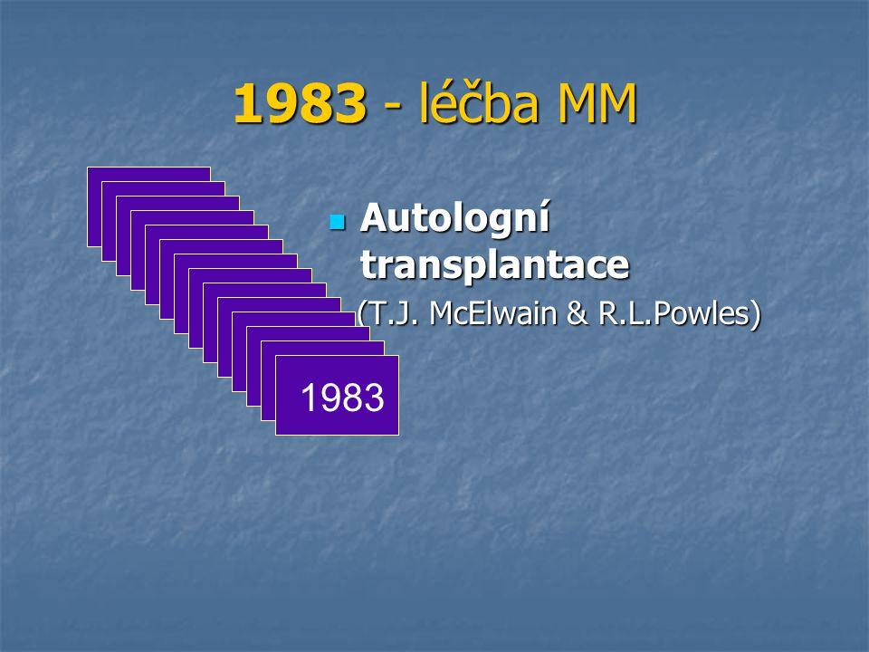 1983 - léčba MM Autologní transplantace Autologní transplantace (T.J. McElwain & R.L.Powles) (T.J. McElwain & R.L.Powles) 1983