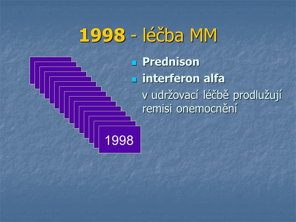 1998 - léčba MM Prednison Prednison interferon alfa interferon alfa v udržovací léčbě prodlužují remisi onemocnění v udržovací léčbě prodlužují remisi
