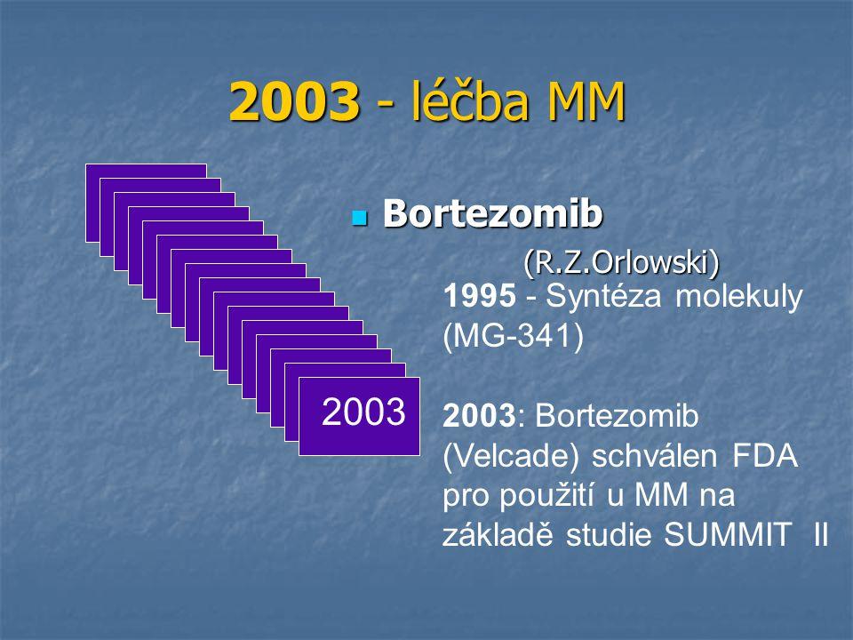 2003 - léčba MM Bortezomib Bortezomib (R.Z.Orlowski) (R.Z.Orlowski) 2003 1995 - Syntéza molekuly (MG-341) 2003: Bortezomib (Velcade) schválen FDA pro
