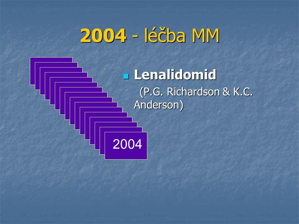 2004 - léčba MM Lenalidomid Lenalidomid (P.G. Richardson & K.C. Anderson) (P.G. Richardson & K.C. Anderson) 2004