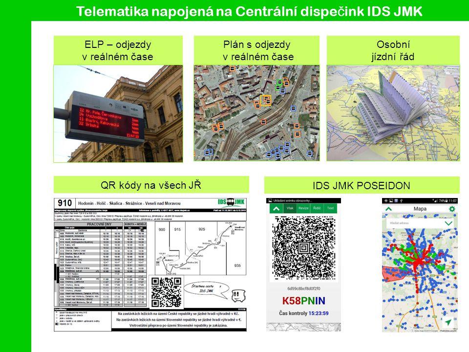 Přehled interaktivních služeb pro cestující ELP – odjezdy v reálném čase Plán s odjezdy v reálném čase Osobní jízdní řád QR kódy na všech JŘ IDS JMK POSEIDON Telematika napojená na Centrální dispe č ink IDS JMK