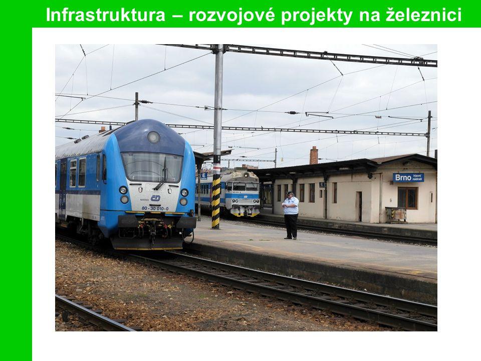 Infrastruktura – rozvojové projekty na železnici