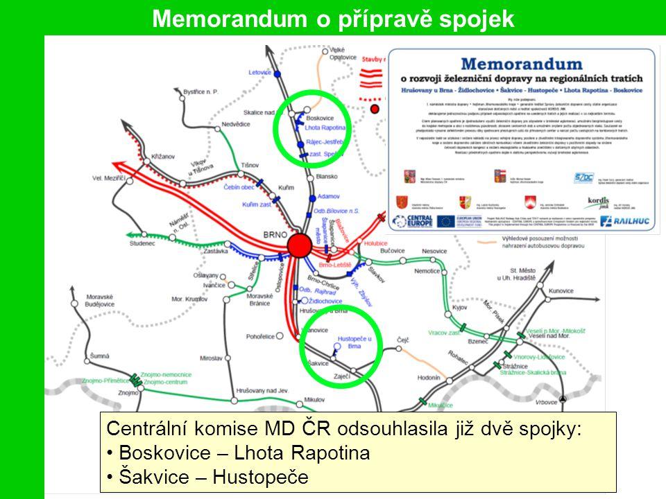 Memorandum o přípravě spojek Centrální komise MD ČR odsouhlasila již dvě spojky: Boskovice – Lhota Rapotina Šakvice – Hustopeče