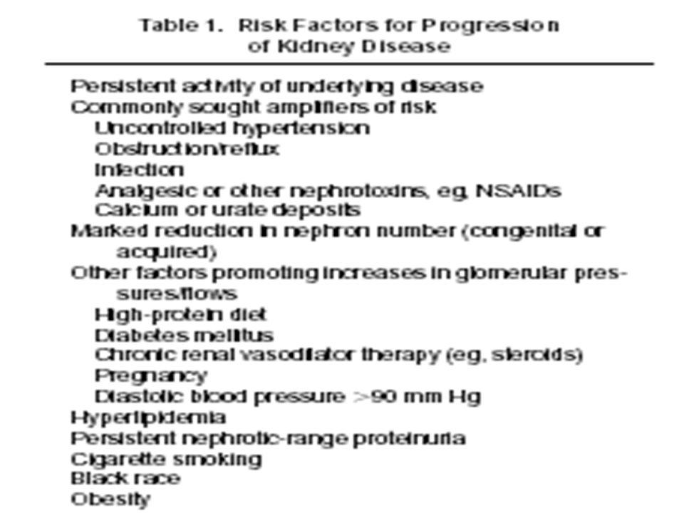 Renoprotekce  Soubor opatření vedoucích ke stabilizaci renální funkce a prevenci progrese chronických onemocnění ledvin do stádia renální insuficience či selhání  1.