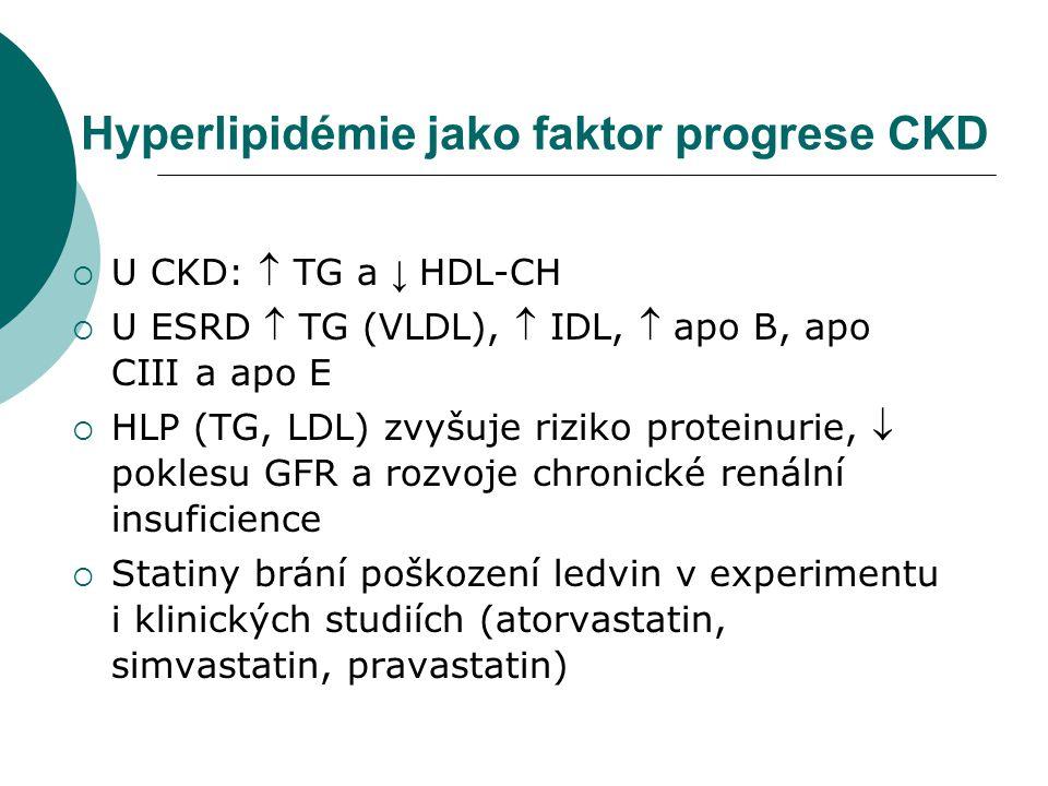 Hyperglykémie jako faktor progrese CKD  Špatná kompenzace diabetu (hyperglykémie)  Známý patogenetický faktor rozvoje a progrese chronických nefropatií  Ovlivňuje přežití pacientů na hemodialýze
