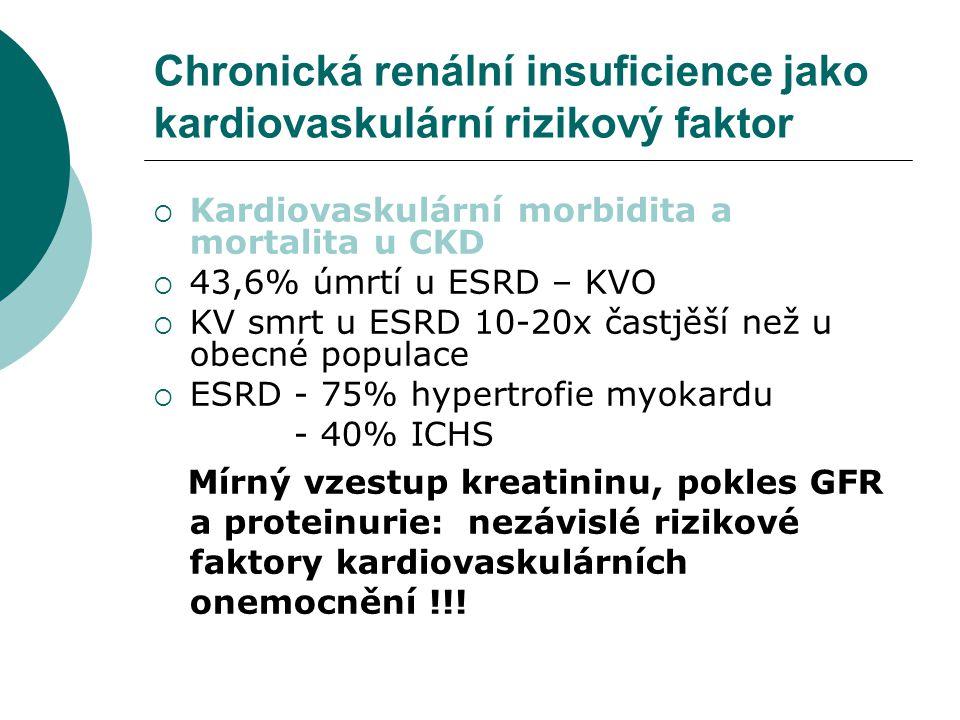 Renální insuficience  kardiovaskulární onemocnění  Vyšší koincidence renální insuficience a chronického srdečního selhání  Prevalence renální insuficience u chronického srdečního selhání 30-50%  Renální insuficience jenejsilnější rizikový faktor mortality u pacientů s chronickým srdečním selháním!