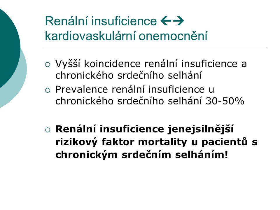 Kaplan-Meier mortalitní křivka pro kvartily GFR (Cockroft-Gault) u pacientů s chronickým srdečním selháním NYHA III/IV, EF≤35%, (průměrná GFR 62,9±26,2 ml/min)