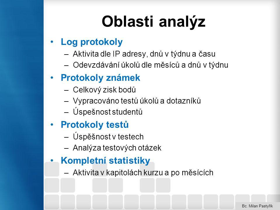 Oblasti analýz Log protokoly –Aktivita dle IP adresy, dnů v týdnu a času –Odevzdávání úkolů dle měsíců a dnů v týdnu Protokoly známek –Celkový zisk bo